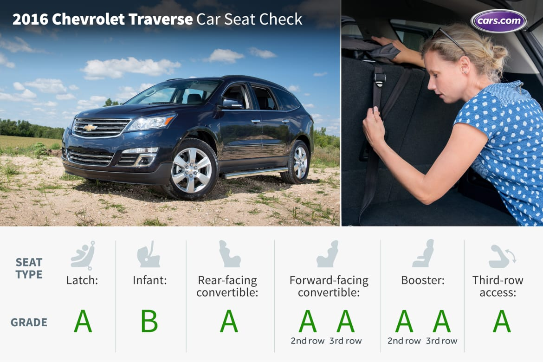 Tremendous 2016 Chevrolet Traverse Car Seat Check News Cars Com Evergreenethics Interior Chair Design Evergreenethicsorg