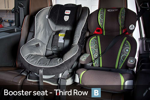 2015 Ford Expedition Car Seat Check News Cars Com