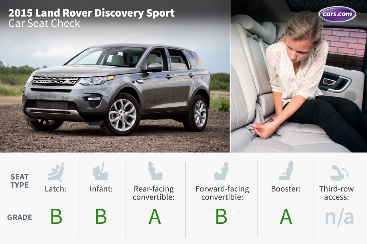 2015 Land Rover Discovery Sport: Car Seat Check | News