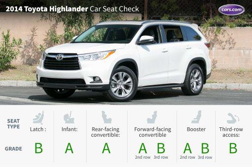 2014 Toyota Highlander Car Seat Check News Cars Com
