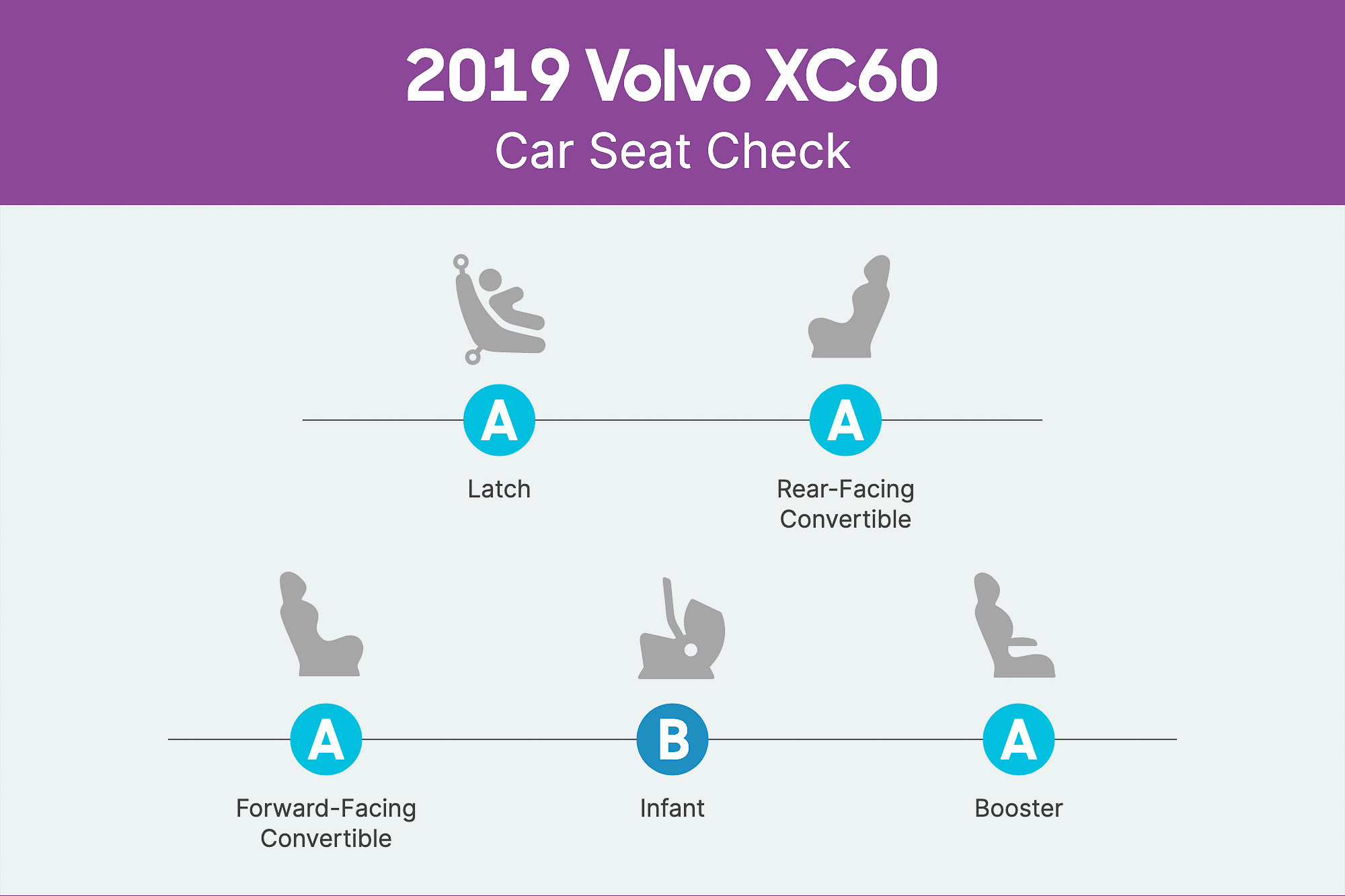 How Do Car Seats Fit in a 2019 Volvo XC60?