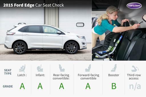 2015 Ford Edge: Car Seat Check