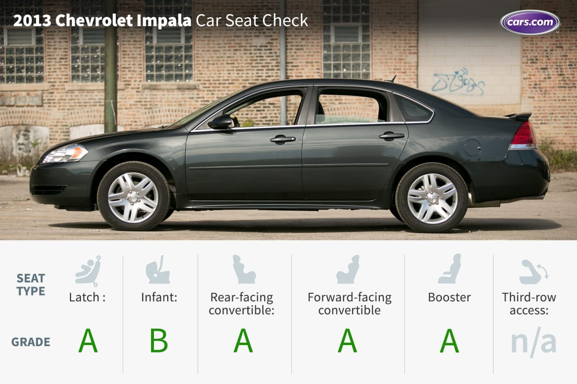 Brilliant 2013 Chevrolet Impala Car Seat Check News Cars Com Inzonedesignstudio Interior Chair Design Inzonedesignstudiocom