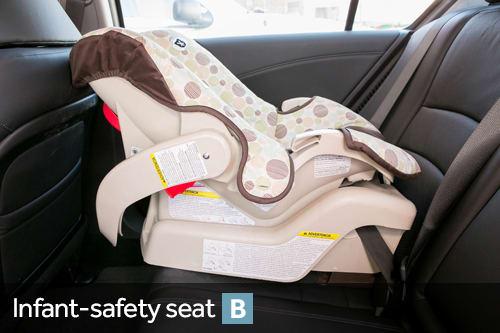 2014 Honda Accord Hybrid: Car Seat Check | News | Cars com