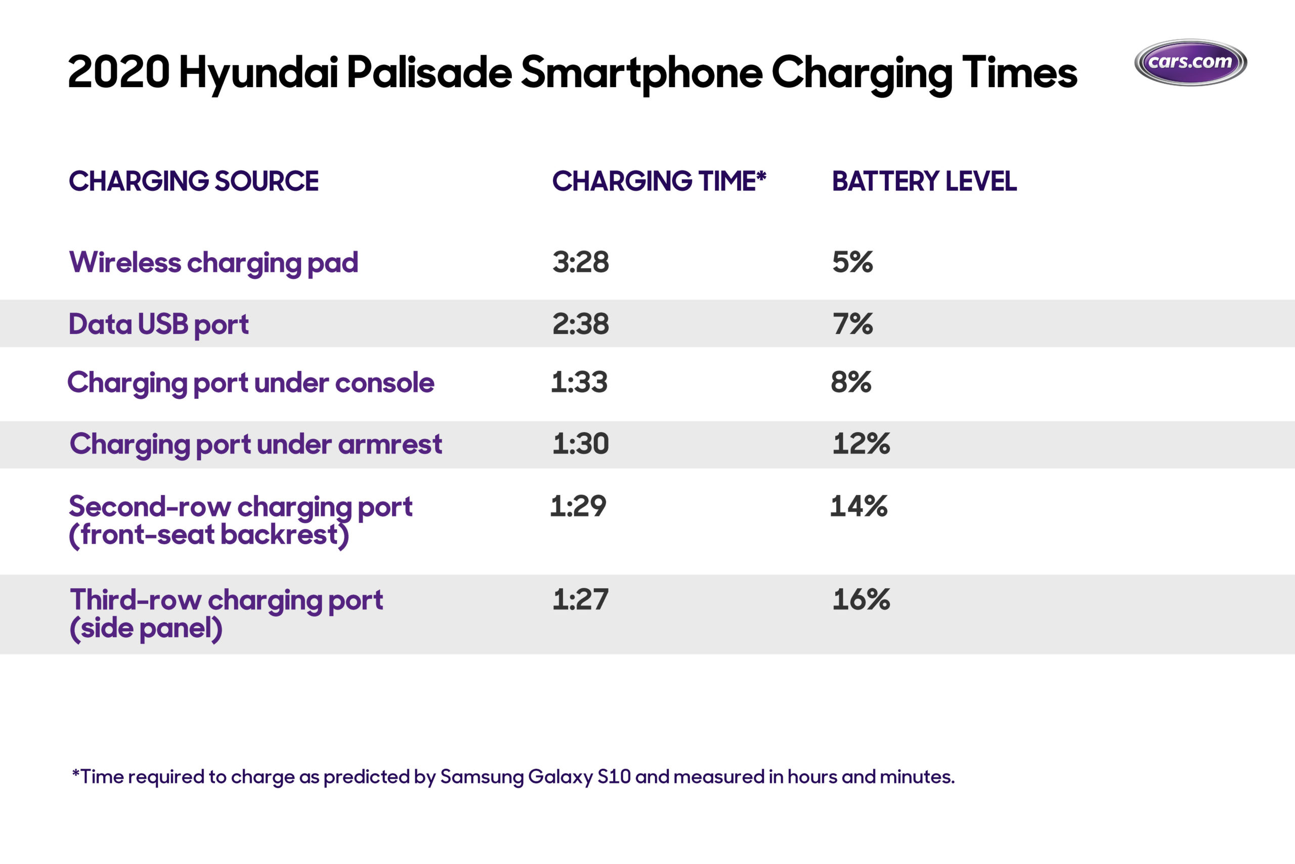 Palisade_Charging_TABLE_JW_PM