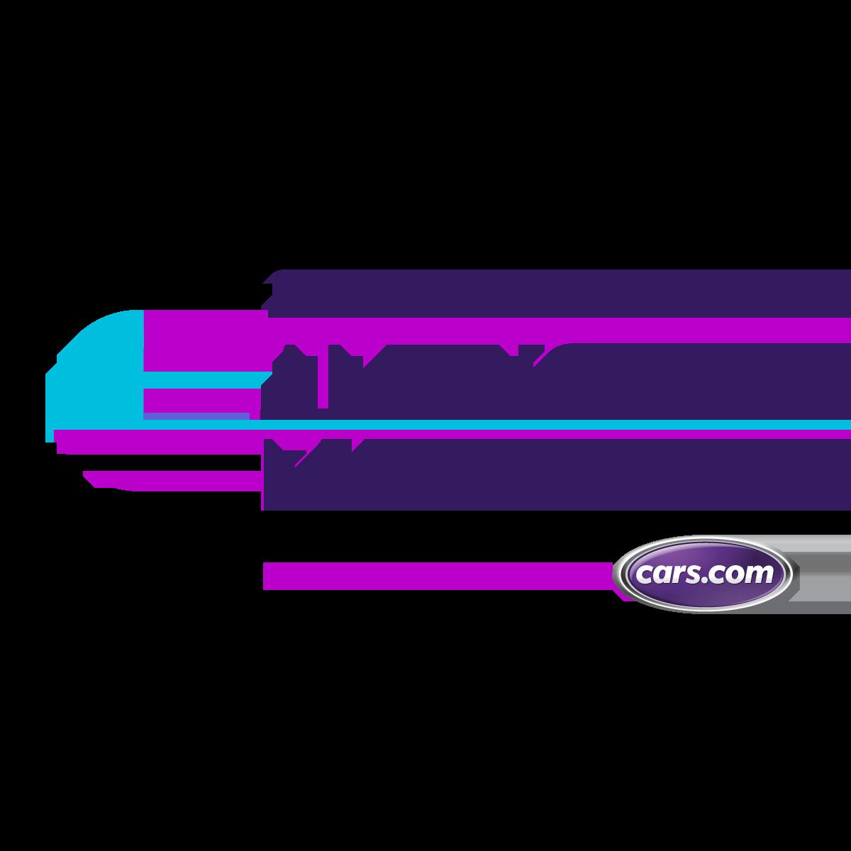 Cars.com 2021 American-Made Index