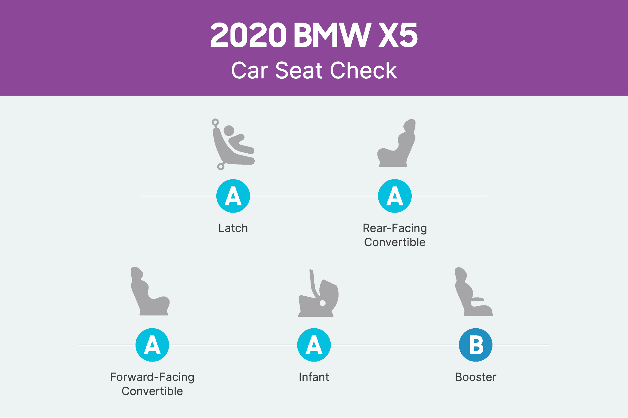 bmw-x5-2020-csc-scorecard.png