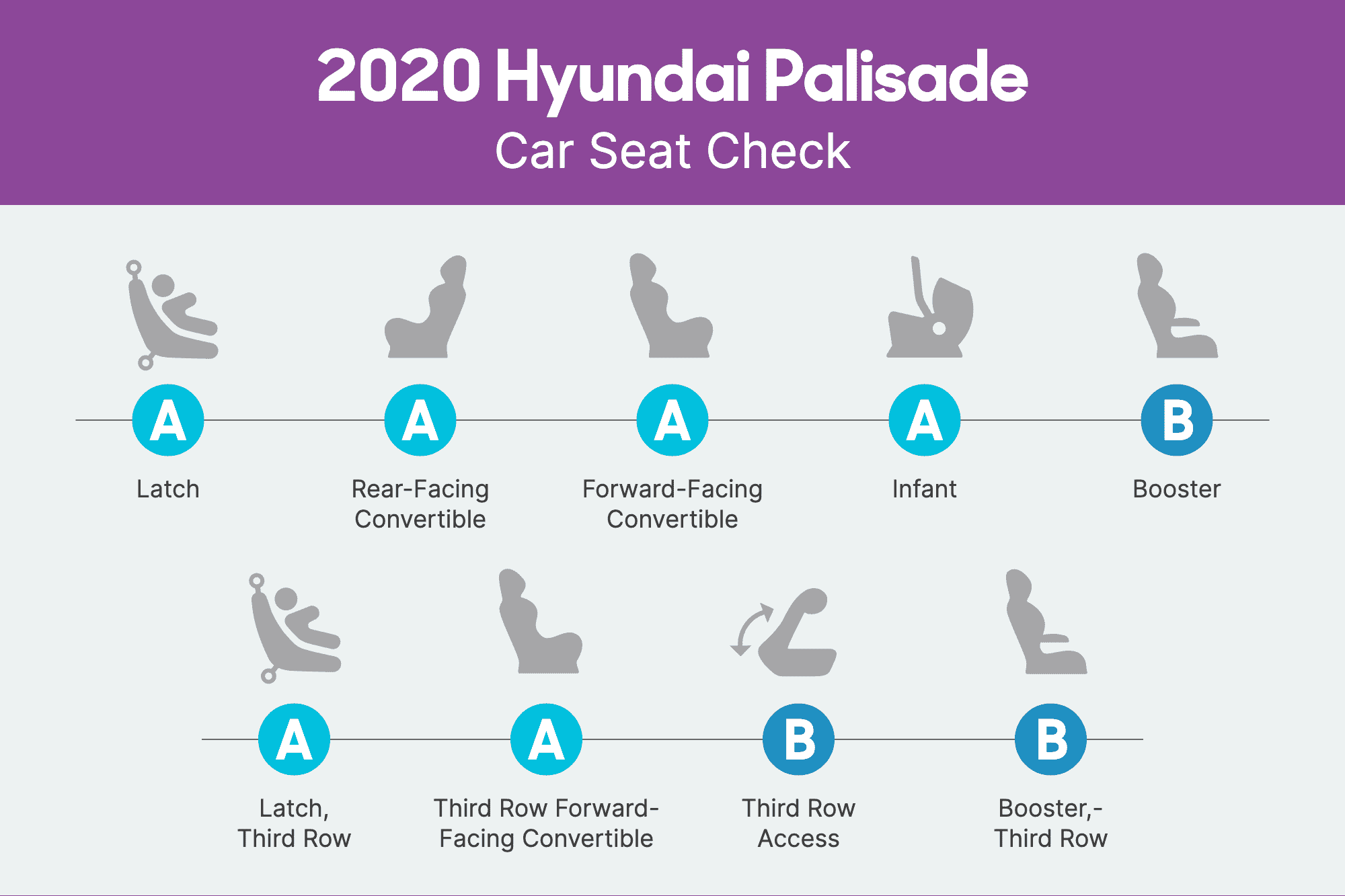 Top Rated Car Seats 2020.How Do Car Seats Fit In A 2020 Hyundai Palisade News Cars Com