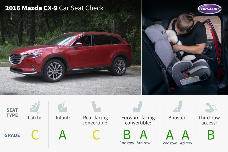 2016 Mazda CX-9: Car Seat Check | News