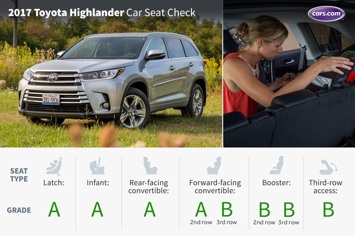 Which 3 Row Suvs Fit Car Seats Best News Cars Com