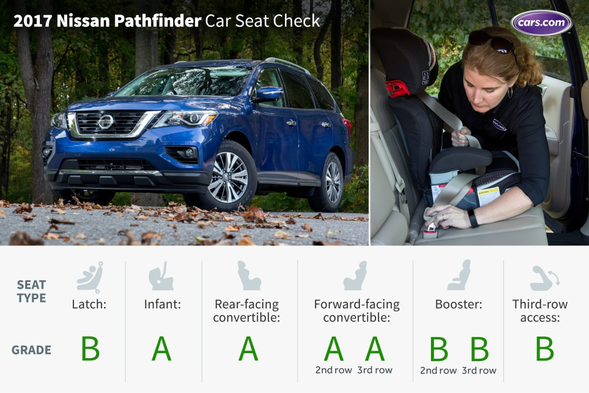 2017 Nissan Pathfinder: Car Seat Check | News | Cars com