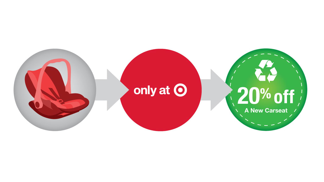 Car Seat Disposal >> Target Hits The Bull S Eye With Car Seat Recycling News Cars Com