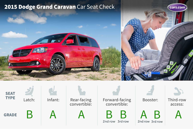 Phenomenal 2015 Dodge Grand Caravan Car Seat Check News Cars Com Pabps2019 Chair Design Images Pabps2019Com