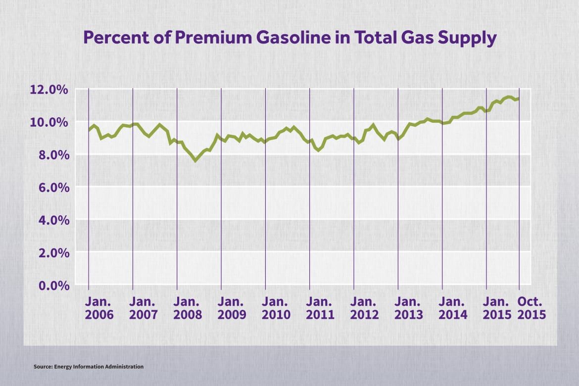 Portion-of-Total-Gas-Supply_final.jpg