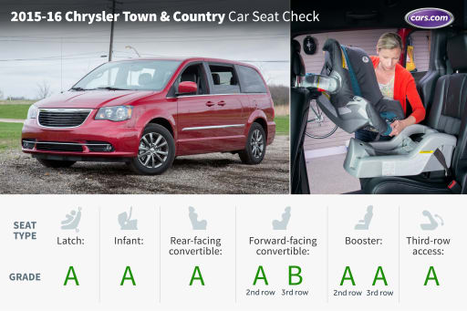 2007 chrysler town and country power seat problems