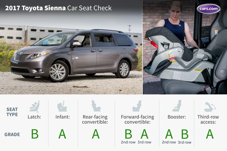 2017 Toyota Sienna Car Seat Check News Cars Com