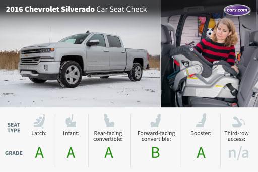2016 Chevrolet Silverado Crew Cab Car Seat Check News
