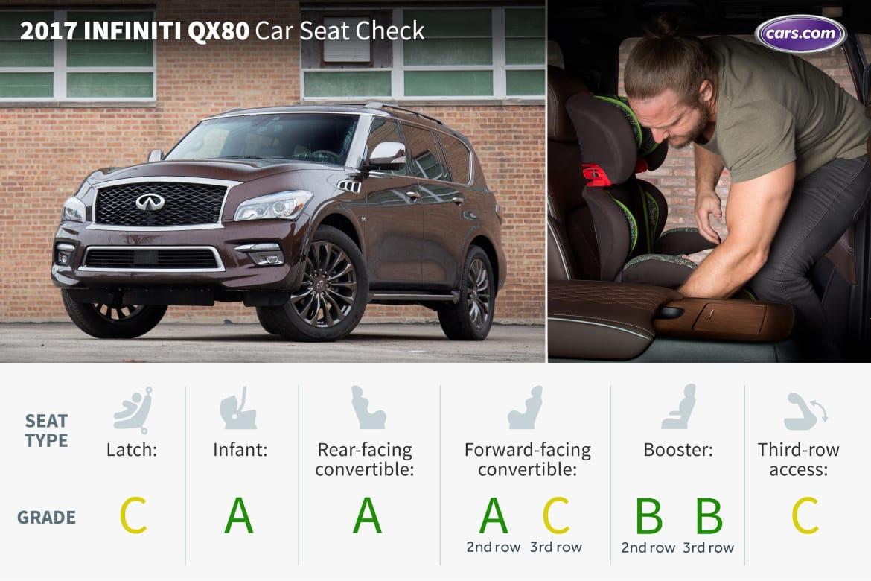 2017 Infiniti Qx80 Car Seat Check News Cars Com