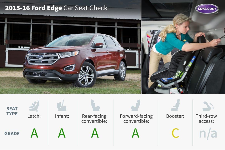 2016 Ford Edge: Car Seat Check