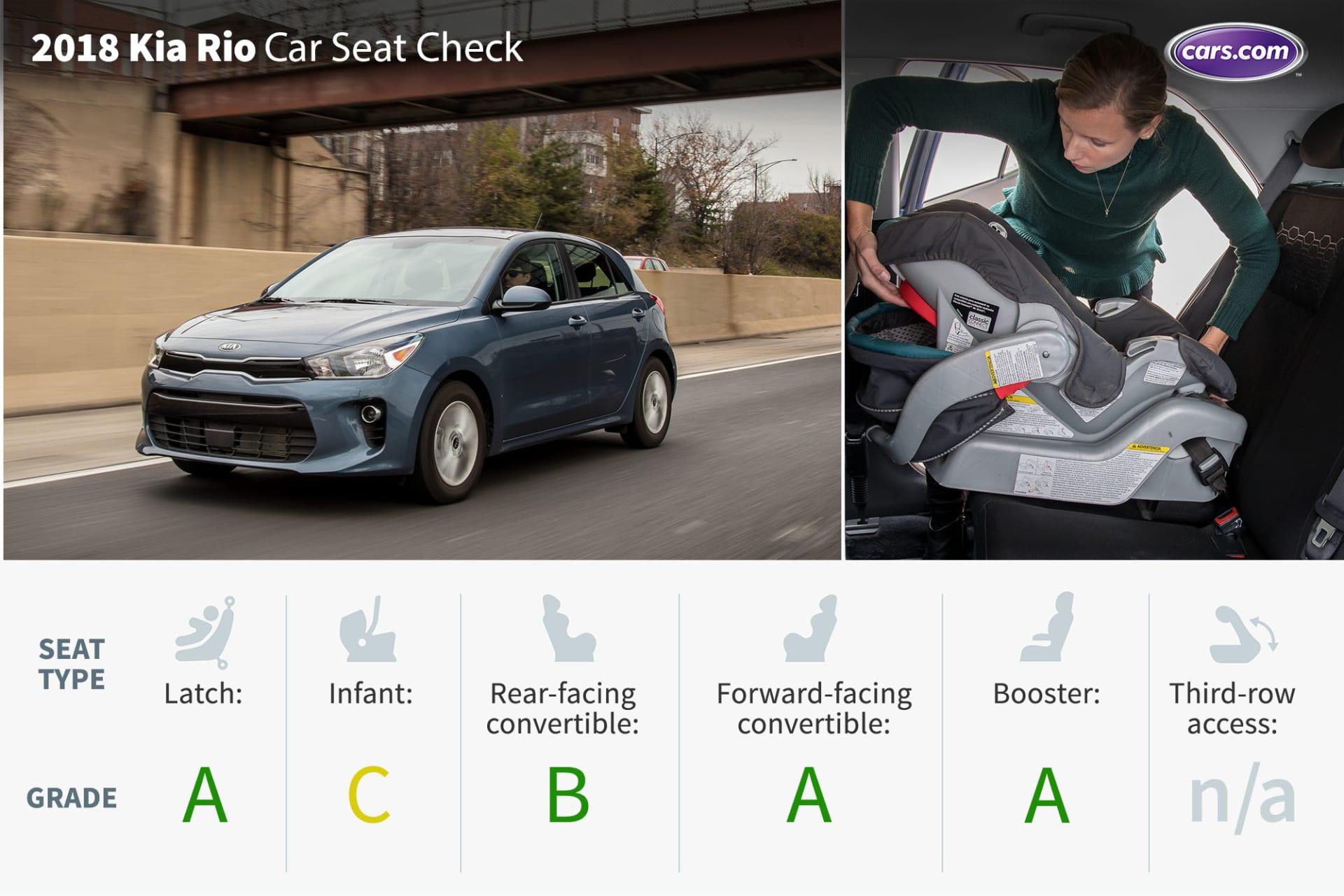 2018 Kia Rio: Car Seat Check | News | Cars com