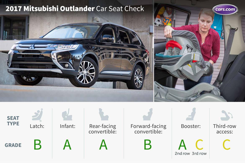 2017 Mitsubishi Outlander: Car Seat Check   News   Cars com