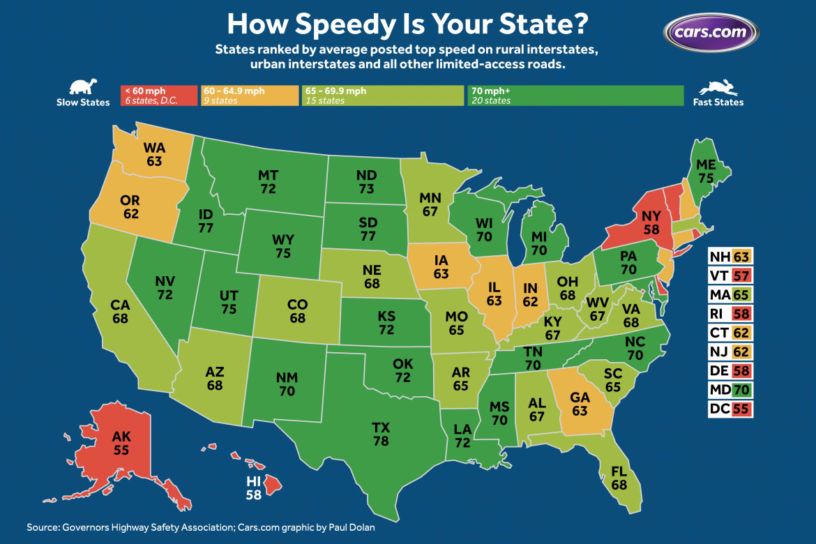 Speediest and Slowest States: Where Does Yours Rank? | News | Cars.com