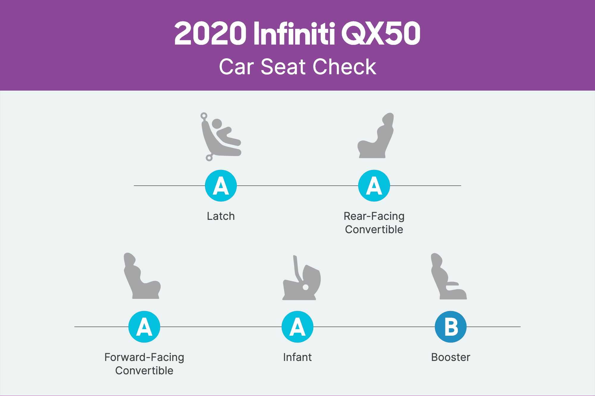 infiniti-qx50-2020-csc-scorecard.png
