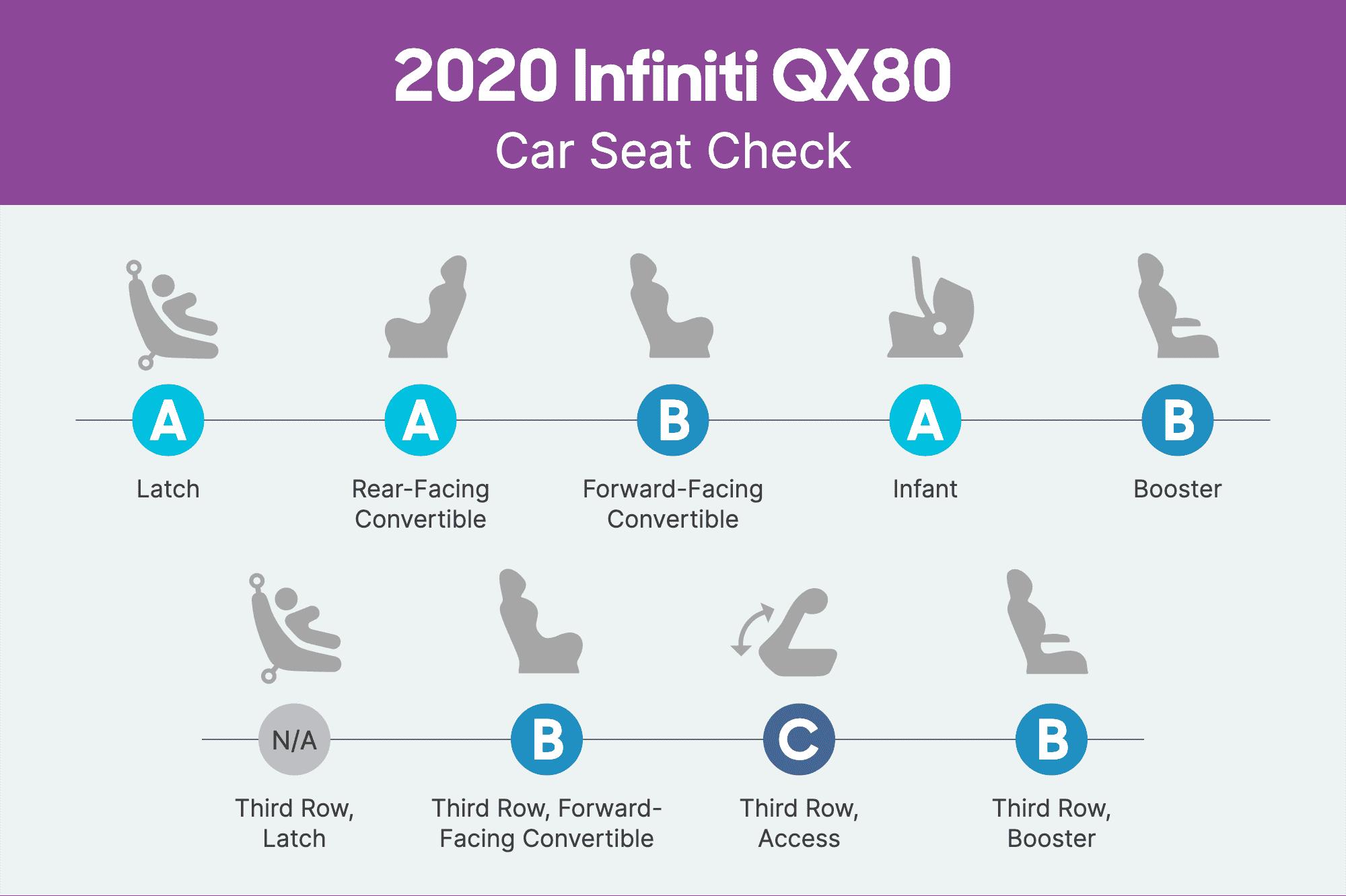 infiniti-qx80-2020-csc-scorecard.png