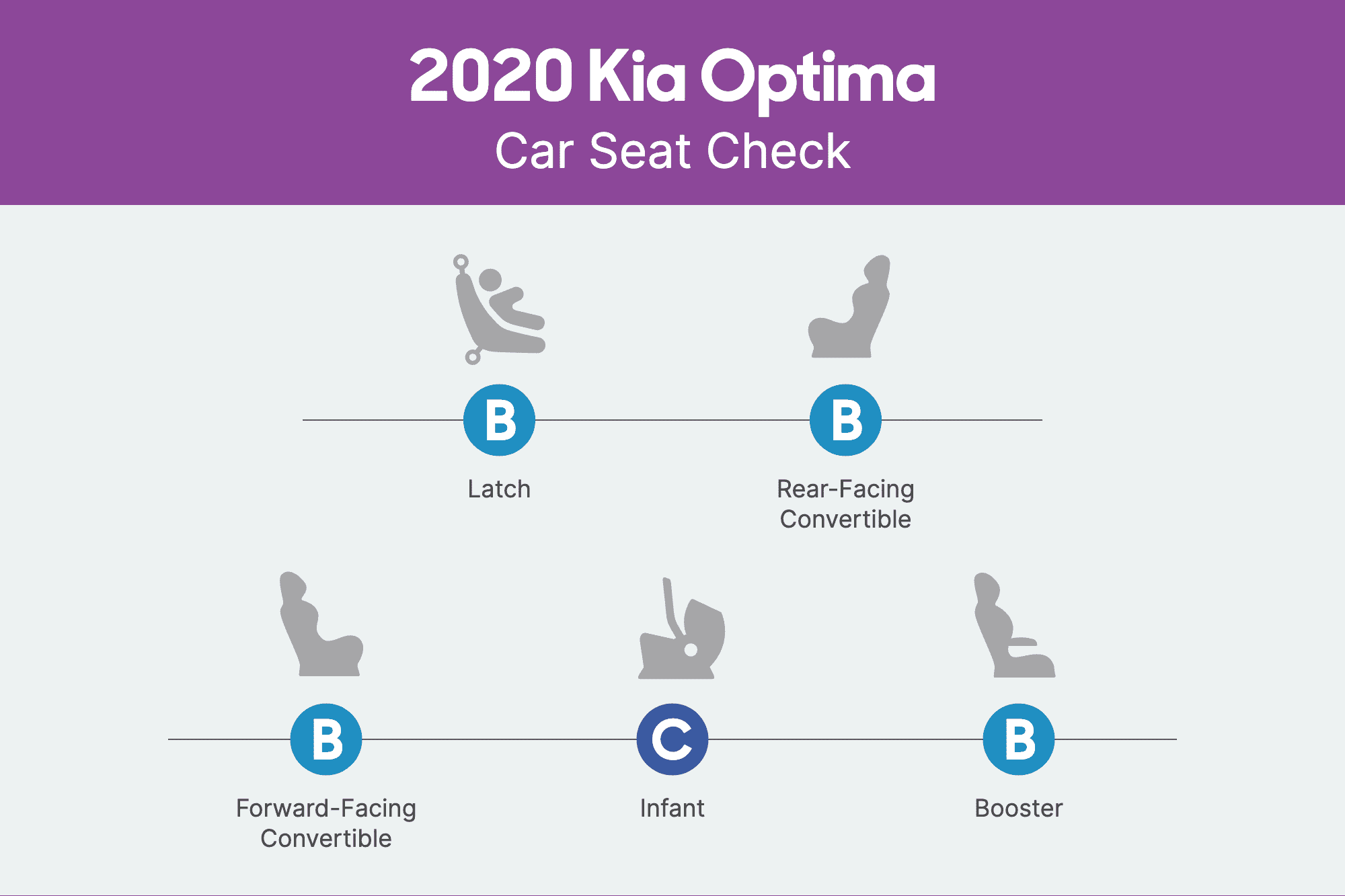 kia-optima-2020-csc-scorecard.png