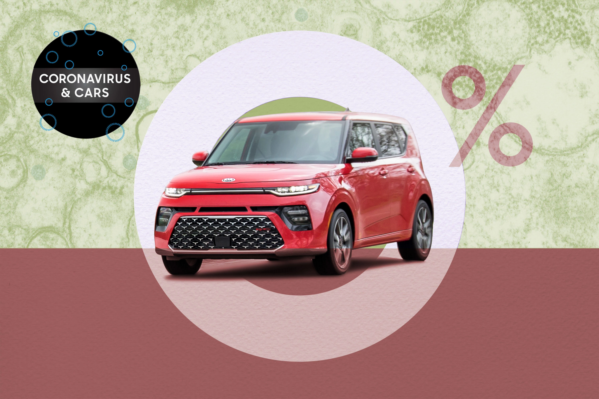 Coronavirus Car Deals: 5 Kia Models With 0% Financing and Why You Should Buy Them
