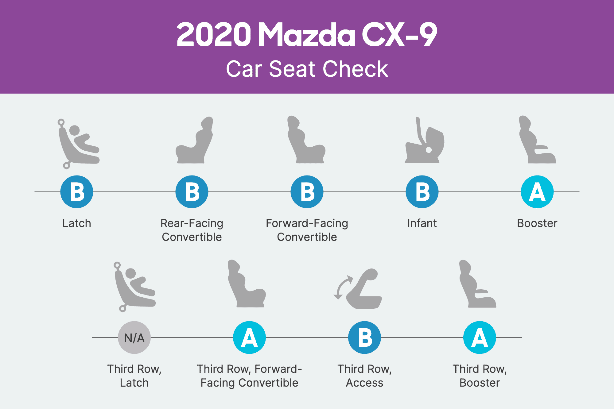 mazda-cx-9-2020-csc-scorecard.png