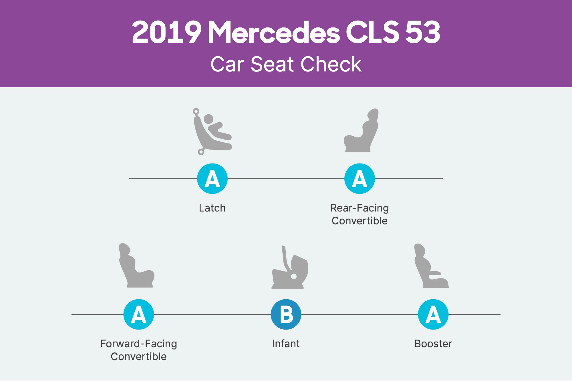 mercedes-cls-53-2019-csc-scorecard.png