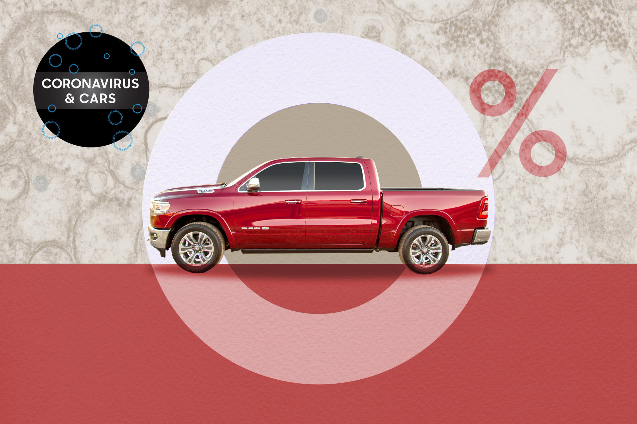 Coronavirus Car Deals: 3 Chrysler, Ram Models With 0% Financing and Why You Should Consider Them