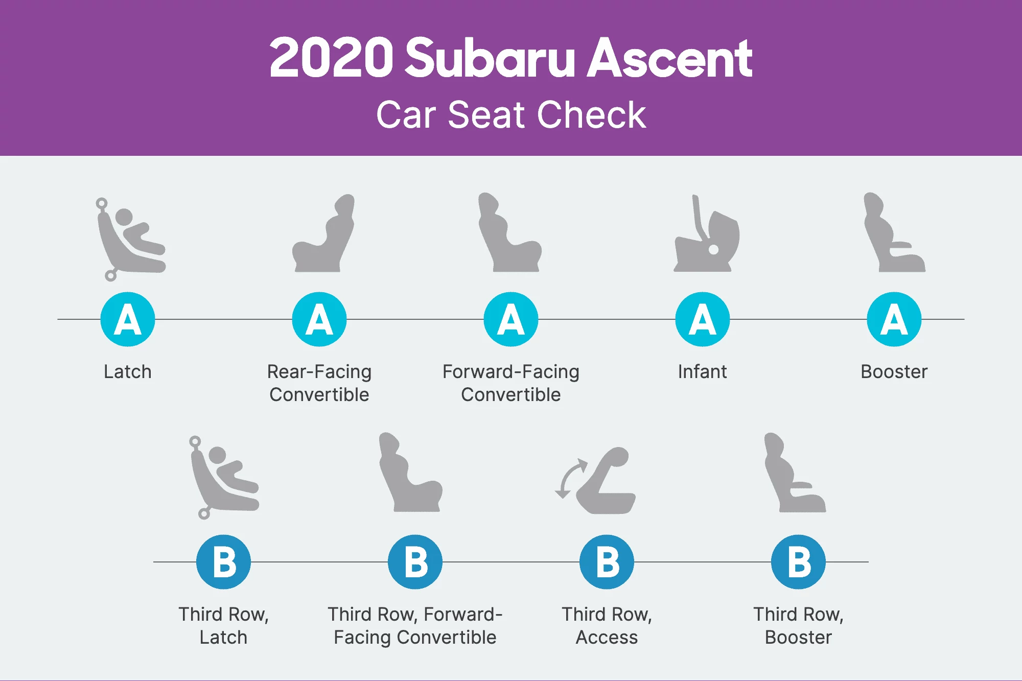 How Do Car Seats Fit in a 2020 Subaru Ascent? | News from Cars.com