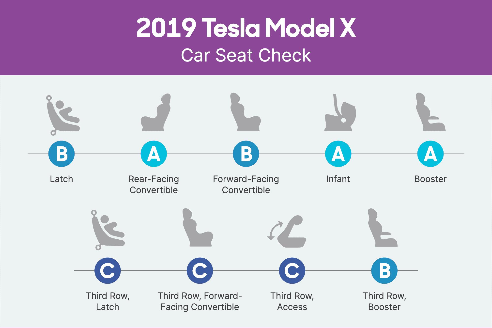 tesla-model-x-2019-csc-scorecard.png