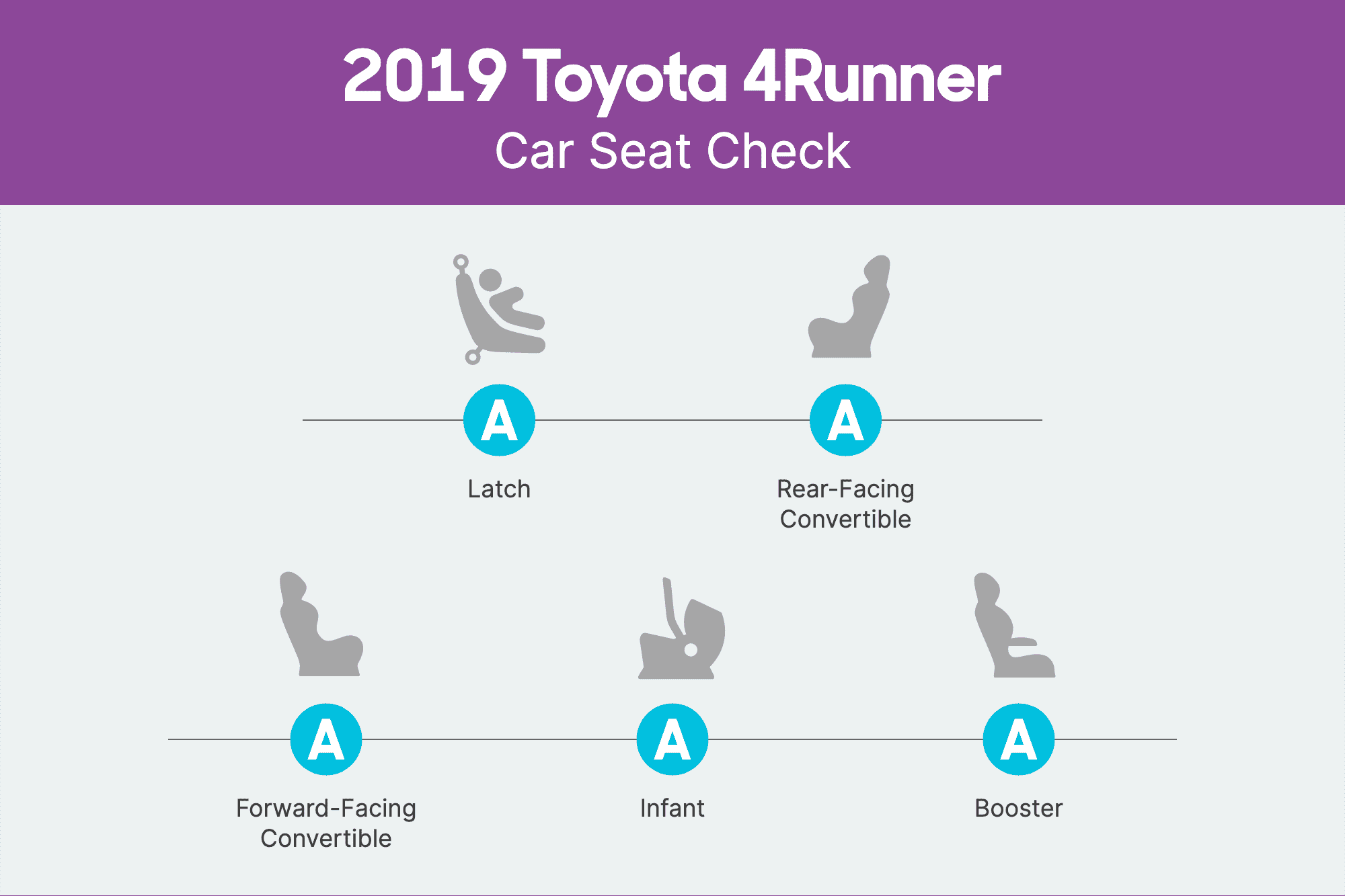 How Do Car Seats Fit in a 2019 Toyota 4Runner?