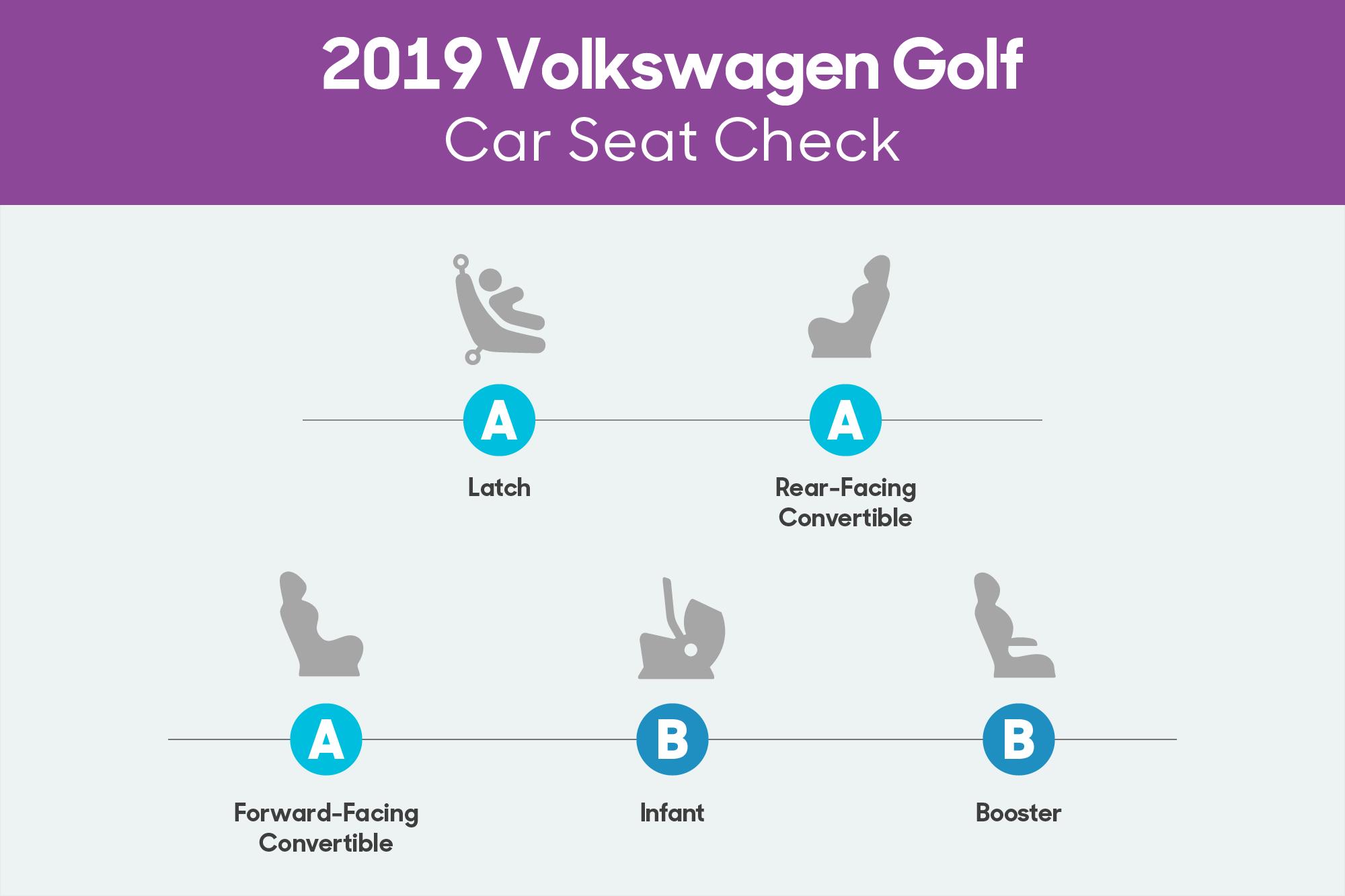 volkswagen-golf-2019-01-csc--scorecard.png