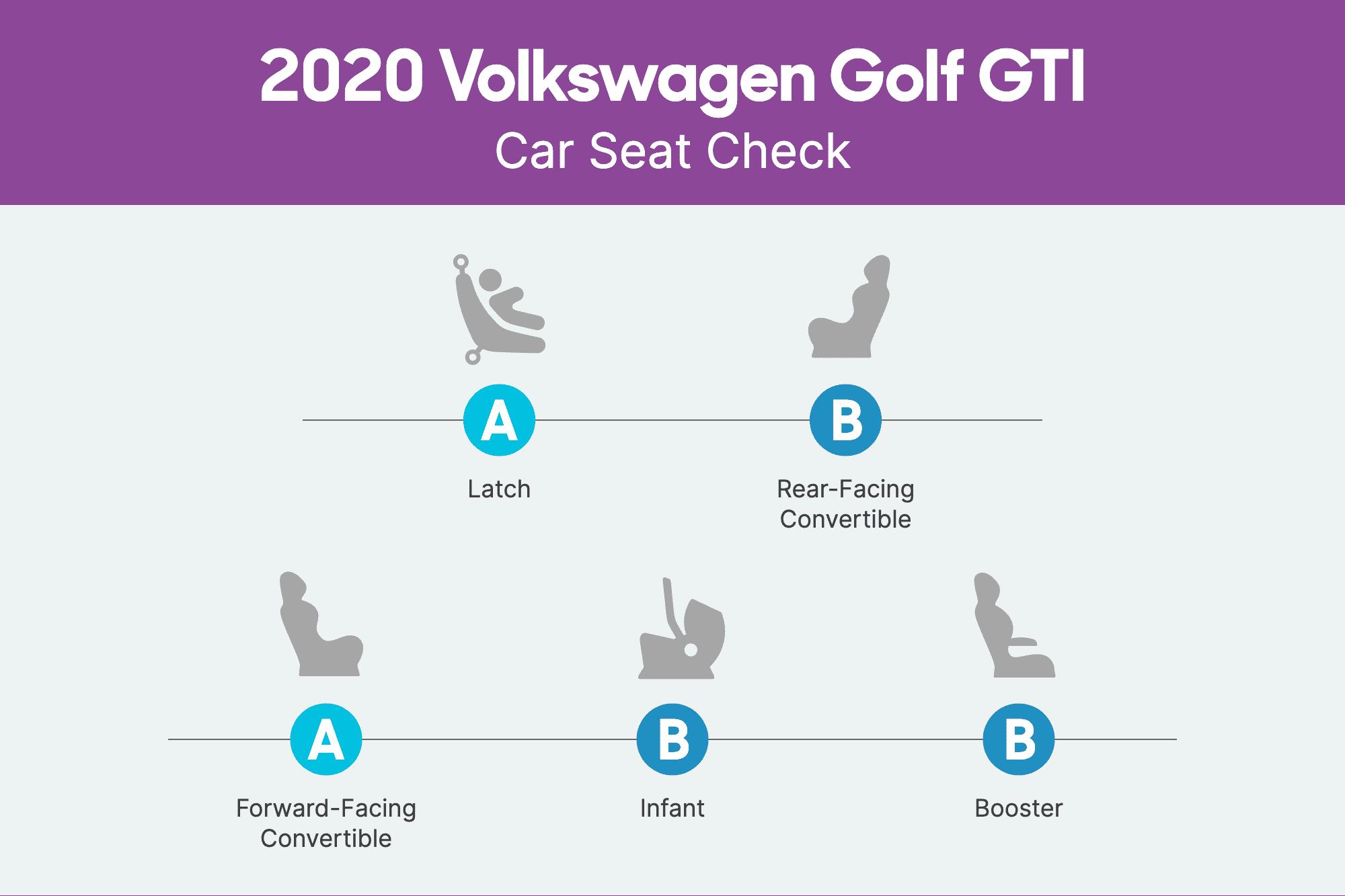 volkswagen-golf-gti-2020-csc-scorecard.png