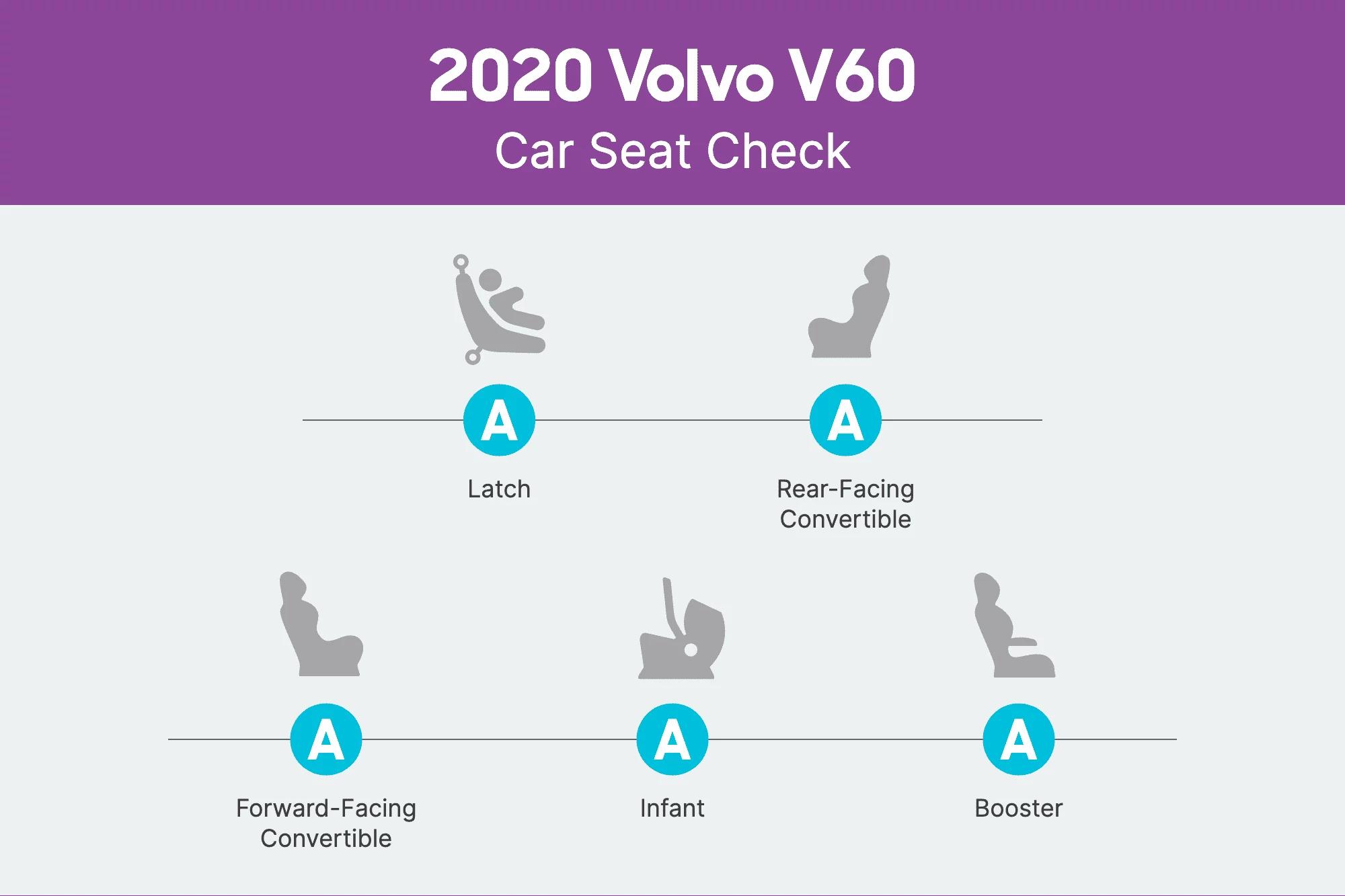 volvo-v60-2020-csc-scorecard.png